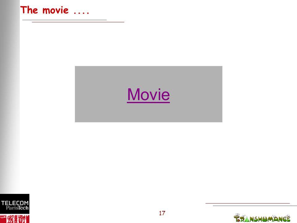 17 The movie.... Movie