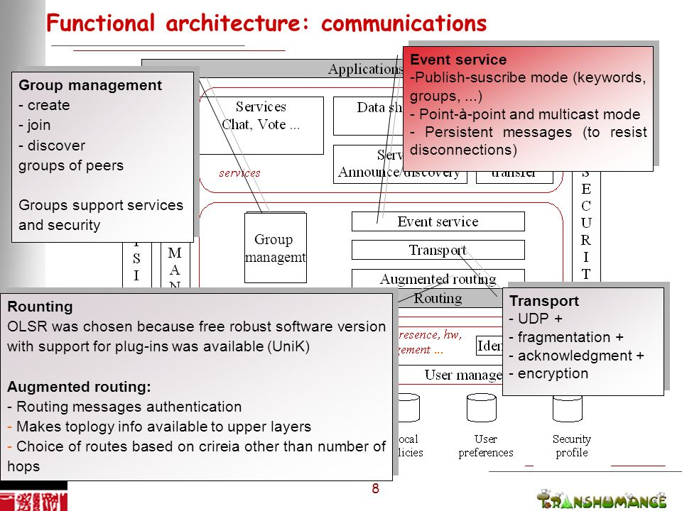 8 8 Functional architecture: communications Transport - UDP + - fragmentation + - acknowledgment + - encryption Transport - UDP + - fragmentation + - acknowledgment + - encryption Rounting OLSR was chosen because free robust software version with support for plug-ins was available (UniK) Augmented routing: - Routing messages authentication - Makes toplogy info available to upper layers - Choice of routes based on crireia other than number of hops Rounting OLSR was chosen because free robust software version with support for plug-ins was available (UniK) Augmented routing: - Routing messages authentication - Makes toplogy info available to upper layers - Choice of routes based on crireia other than number of hops Event service -Publish-suscribe mode (keywords, groups,...) - Point-à-point and multicast mode - Persistent messages (to resist disconnections) Event service -Publish-suscribe mode (keywords, groups,...) - Point-à-point and multicast mode - Persistent messages (to resist disconnections) Group management - create - join - discover groups of peers Groups support services and security Group management - create - join - discover groups of peers Groups support services and security Group managemt