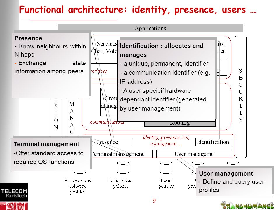 9 9 Functional architecture: identity, presence, users … Group managemt Terminal management -Offer standard access to required OS functions Terminal management -Offer standard access to required OS functions User management - Define and query user profiles User management - Define and query user profiles Identification : allocates and manages - a unique, permanent, identifier - a communication identifier (e.g.