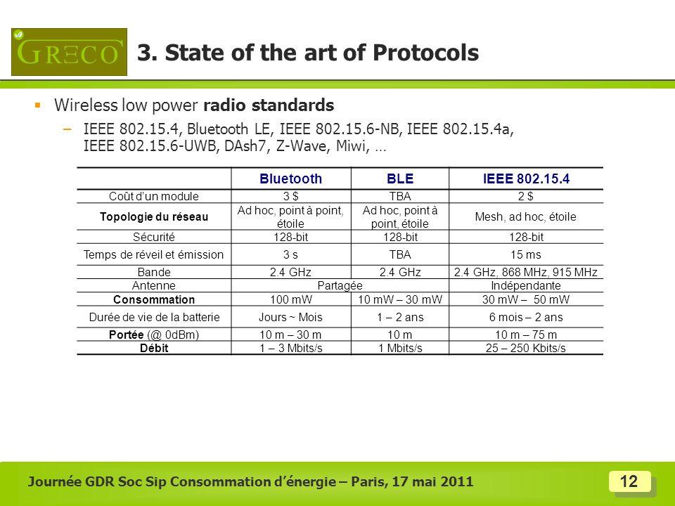 12 Wireless low power radio standards –IEEE 802.15.4, Bluetooth LE, IEEE 802.15.6-NB, IEEE 802.15.4a, IEEE 802.15.6-UWB, DAsh7, Z-Wave, Miwi, … Journé