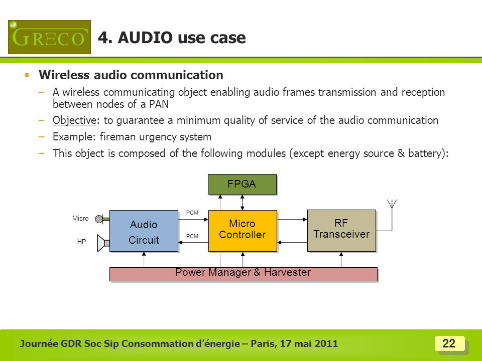 22 Wireless audio communication –A wireless communicating object enabling audio frames transmission and reception between nodes of a PAN –Objective: t