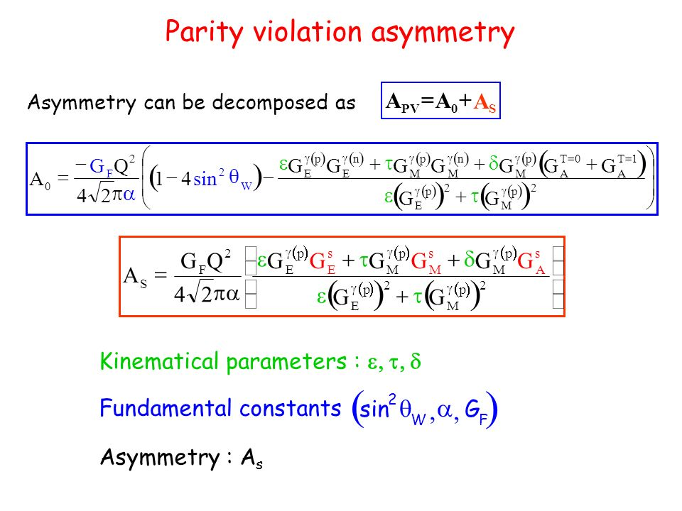 Asymmetry can be decomposed as S0 PV AAA Parity violation asymmetry Kinematical parameters : Fundamental constants 2 FW G,, sin Asymmetry : A s 2 p M 2 p E s A p M s M p M s E p E 2 F S GG GGGGGG 24 QG A