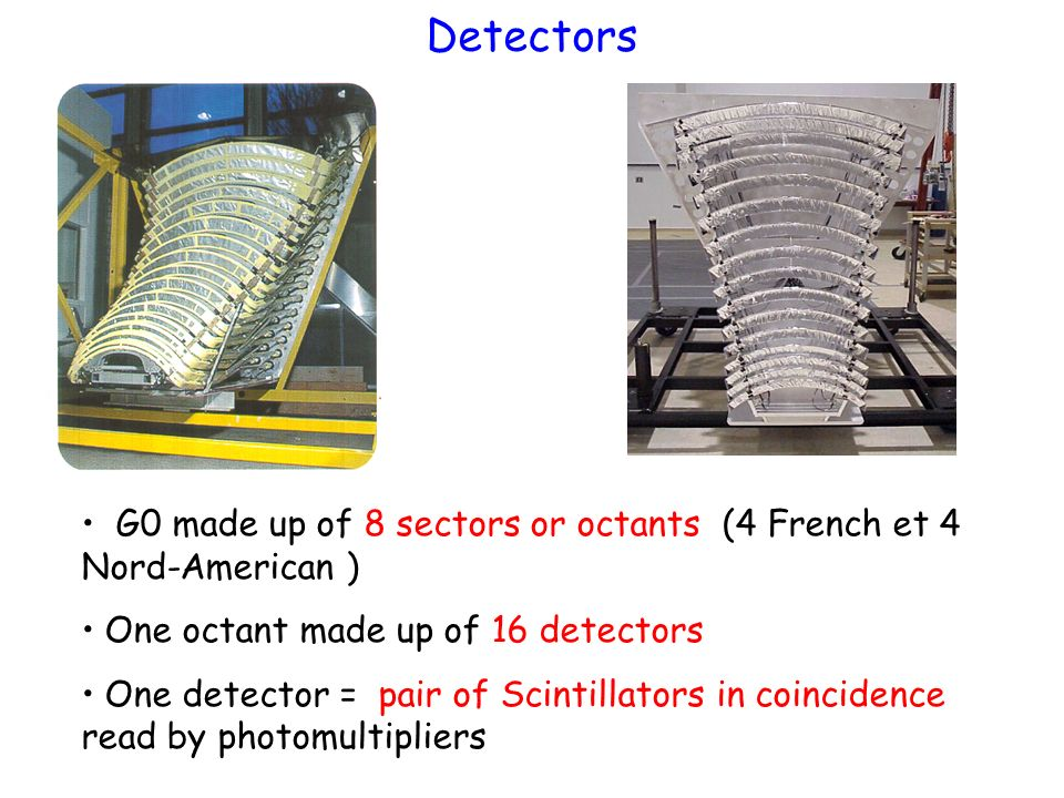 Detectors G0 made up of 8 sectors or octants (4 French et 4 Nord-American ) One octant made up of 16 detectors One detector = pair of Scintillators in coincidence read by photomultipliers