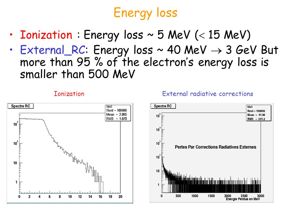 Ionization External radiative corrections Ionization : Energy loss ~ 5 MeV ( 15 MeV) External_RC: Energy loss ~ 40 MeV 3 GeV But more than 95 % of the electrons energy loss is smaller than 500 MeV Energy loss