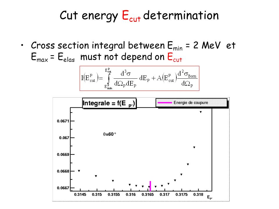 Cut energy E cut determination Cross section integral between E min = 2 MeV et E max = E elas must not depend on E cut