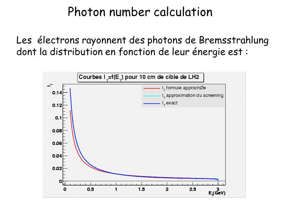 Photon number calculation Les électrons rayonnent des photons de Bremsstrahlung dont la distribution en fonction de leur énergie est :
