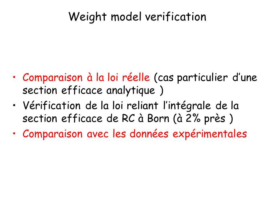 Weight model verification Comparaison à la loi réelle (cas particulier dune section efficace analytique ) Vérification de la loi reliant lintégrale de la section efficace de RC à Born (à 2% près ) Comparaison avec les données expérimentales