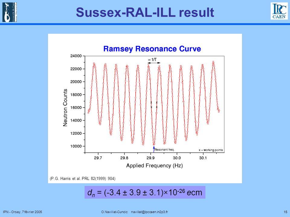 15IPN - Orsay, 7 février 2005 O.Naviliat-Cuncic: naviliat@lpccaen.in2p3.fr Sussex-RAL-ILL result (P.G.