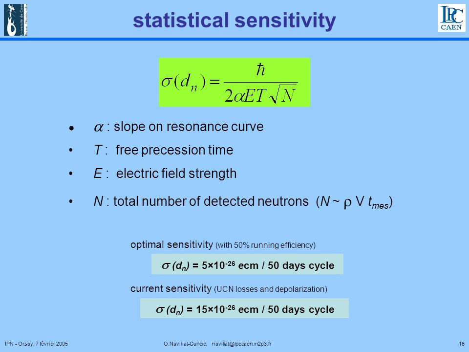 16IPN - Orsay, 7 février 2005 O.Naviliat-Cuncic: naviliat@lpccaen.in2p3.fr statistical sensitivity (d n ) = 5×10 -26 ecm / 50 days cycle optimal sensitivity (with 50% running efficiency) (d n ) = 15×10 -26 ecm / 50 days cycle current sensitivity (UCN losses and depolarization) : slope on resonance curve T : free precession time E : electric field strength N : total number of detected neutrons (N ~ V t mes )