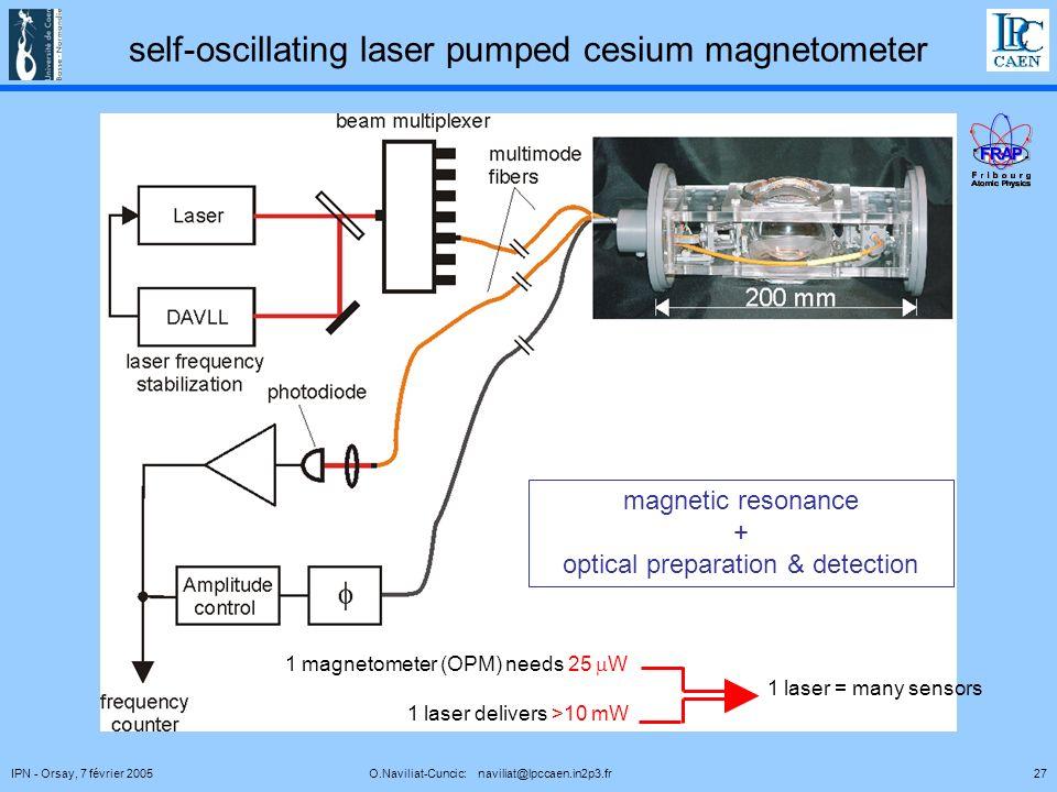 27IPN - Orsay, 7 février 2005 O.Naviliat-Cuncic: naviliat@lpccaen.in2p3.fr self-oscillating laser pumped cesium magnetometer magnetic resonance + optical preparation & detection 1 magnetometer (OPM) needs 25 W 1 laser delivers >10 mW 1 laser = many sensors