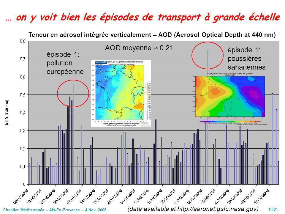 Chantier Méditerranée – Aix-En-Provence – 4 Nov. 2008 10/21 … on y voit bien les épisodes de transport à grande échelle AOD moyenne 0.21 épisode 1: po