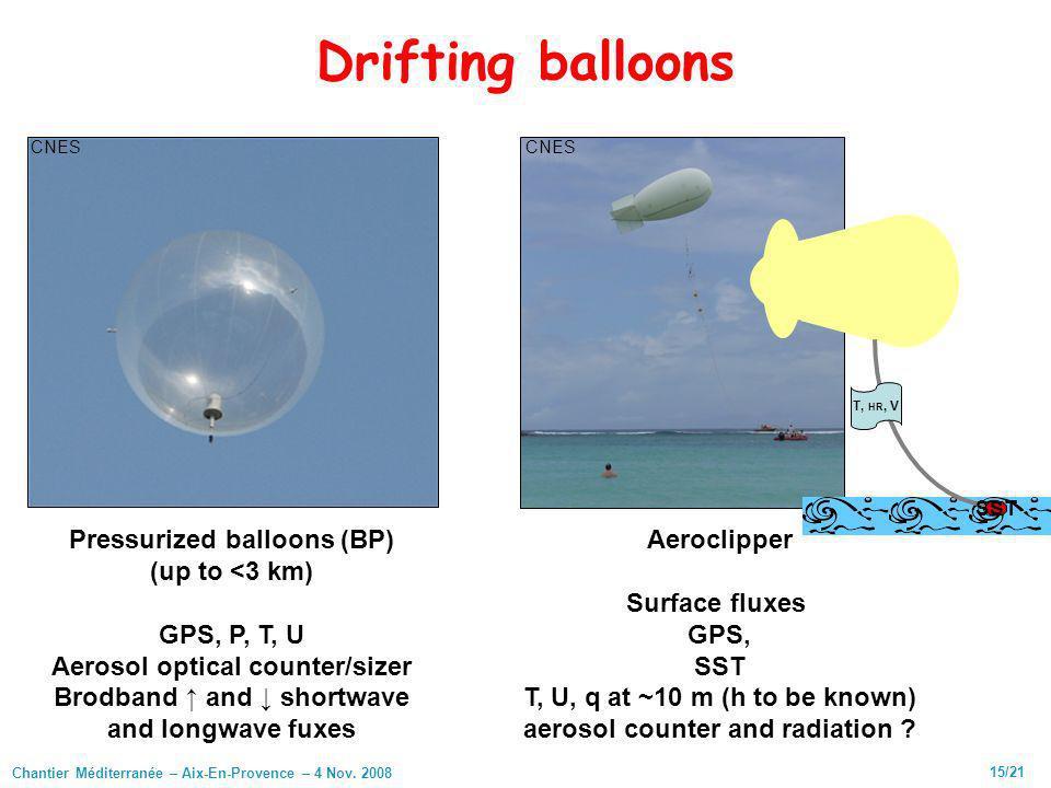 Chantier Méditerranée – Aix-En-Provence – 4 Nov. 2008 15/21 Drifting balloons Pressurized balloons (BP) (up to <3 km) GPS, P, T, U Aerosol optical cou