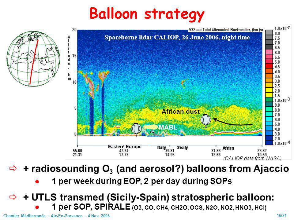 Chantier Méditerranée – Aix-En-Provence – 4 Nov. 2008 16/21 Balloon strategy Spaceborne lidar CALIOP, 26 June 2006, night time Eastern Europe MABL Afr