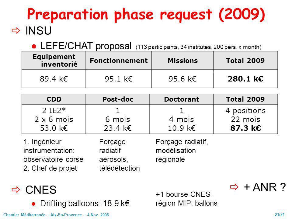 Chantier Méditerranée – Aix-En-Provence – 4 Nov. 2008 21/21 Preparation phase request (2009) Equipement inventorié FonctionnementMissionsTotal 2009 89