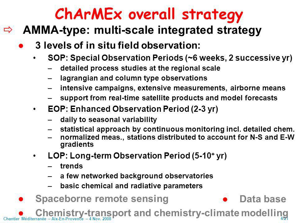 Chantier Méditerranée – Aix-En-Provence – 4 Nov. 2008 4/21 AMMA-type: multi-scale integrated strategy 3 levels of in situ field observation: SOP: Spec