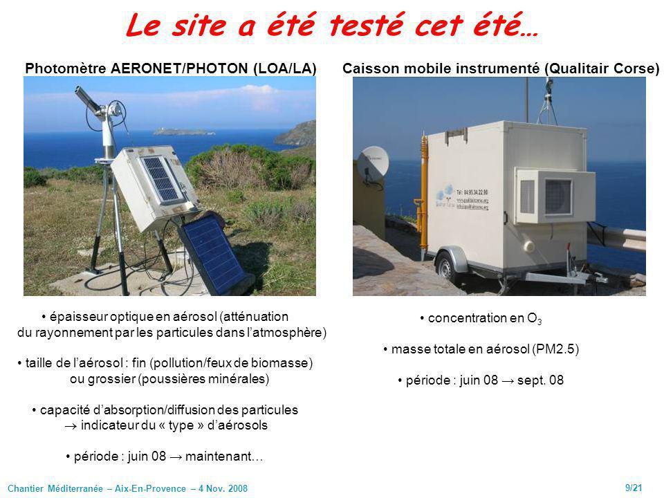 Chantier Méditerranée – Aix-En-Provence – 4 Nov. 2008 9/21 Le site a été testé cet été… épaisseur optique en aérosol (atténuation du rayonnement par l