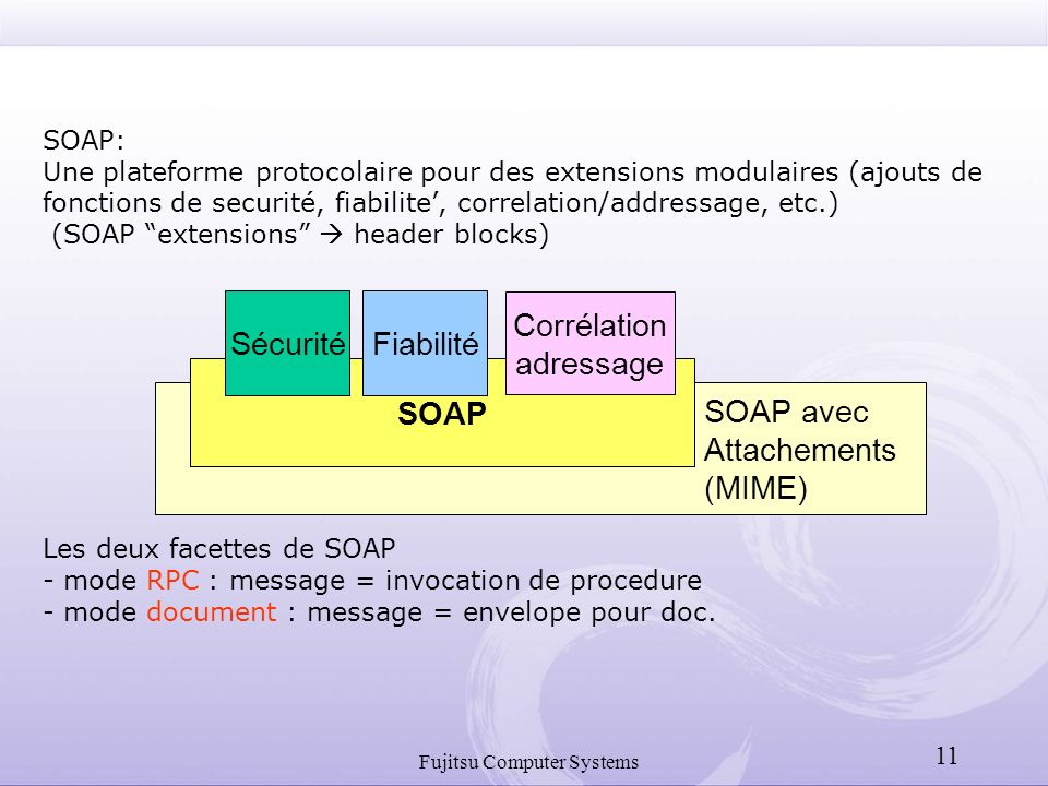 Fujitsu Computer Systems 11 SOAP: Une plateforme protocolaire pour des extensions modulaires (ajouts de fonctions de securité, fiabilite, correlation/addressage, etc.) (SOAP extensions header blocks) Les deux facettes de SOAP - mode RPC : message = invocation de procedure - mode document : message = envelope pour doc.