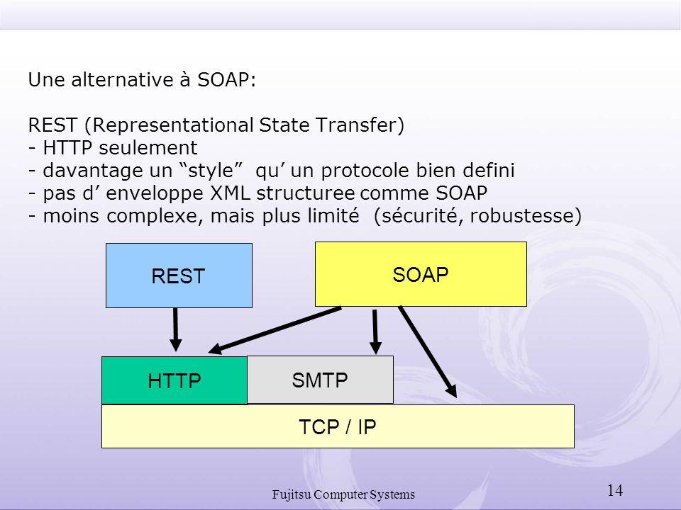 Fujitsu Computer Systems 14 Une alternative à SOAP: REST (Representational State Transfer) - HTTP seulement - davantage un style qu un protocole bien defini - pas d enveloppe XML structuree comme SOAP - moins complexe, mais plus limité (sécurité, robustesse) TCP / IP HTTP SMTP SOAP REST