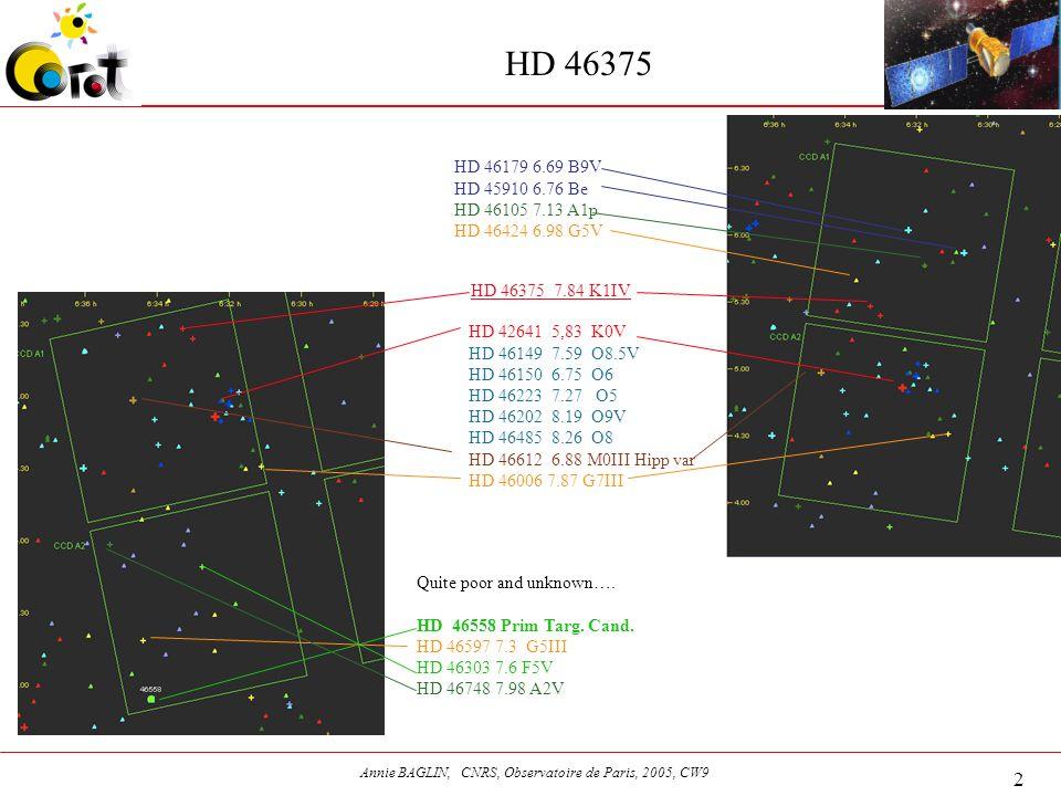 2 Annie BAGLIN, CNRS, Observatoire de Paris, 2005, CW9 HD 46375 Quite poor and unknown…. HD 46558 Prim Targ. Cand. HD 46597 7.3 G5III HD 46303 7.6 F5V