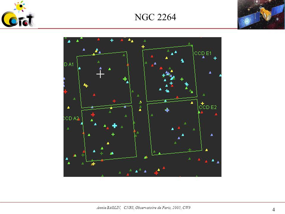 4 Annie BAGLIN, CNRS, Observatoire de Paris, 2005, CW9 NGC 2264