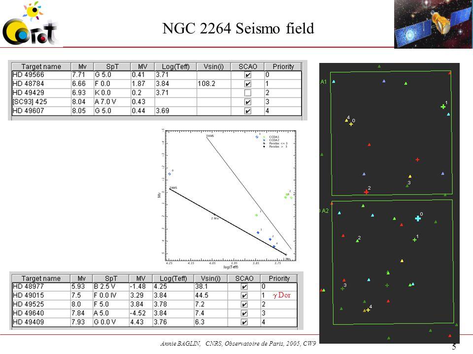 5 Annie BAGLIN, CNRS, Observatoire de Paris, 2005, CW9 NGC 2264 Seismo field Dor