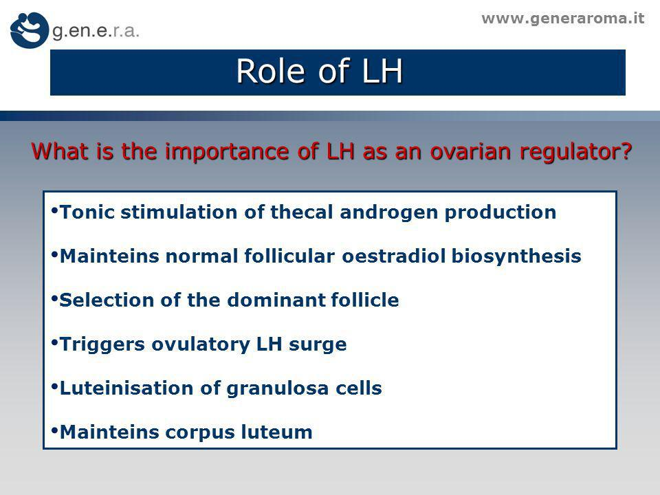 www.generaroma.it What is the importance of LH as an ovarian regulator? Role of LH Tonic stimulation of thecal androgen production Mainteins normal fo