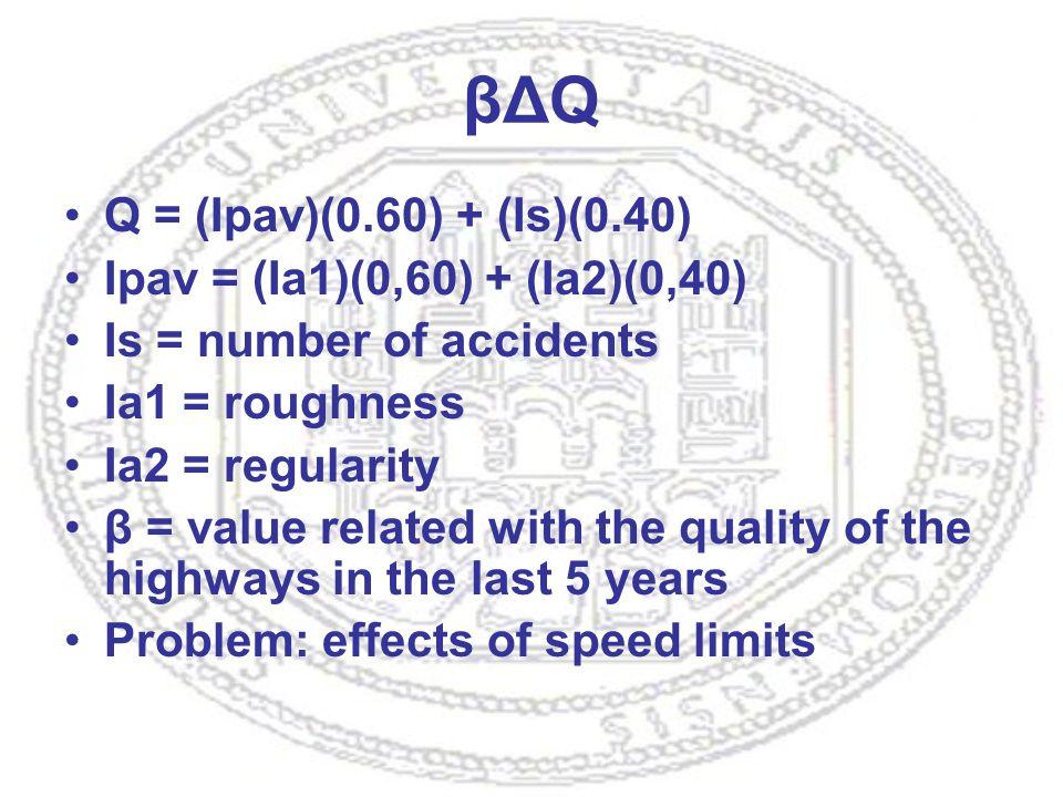 βΔQ Q = (Ipav)(0.60) + (Is)(0.40) Ipav = (Ia1)(0,60) + (Ia2)(0,40) Is = number of accidents Ia1 = roughness Ia2 = regularity β = value related with the quality of the highways in the last 5 years Problem: effects of speed limits