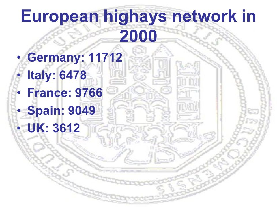 European highays network in 2000 Germany: 11712 Italy: 6478 France: 9766 Spain: 9049 UK: 3612