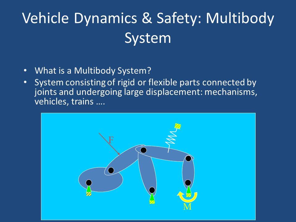 F M What is a Multibody System.