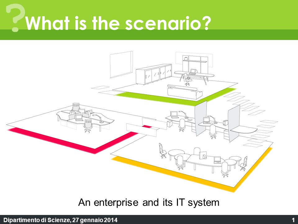 Dipartimento di Scienze, 27 gennaio 20141 ? What is the scenario? An enterprise and its IT system