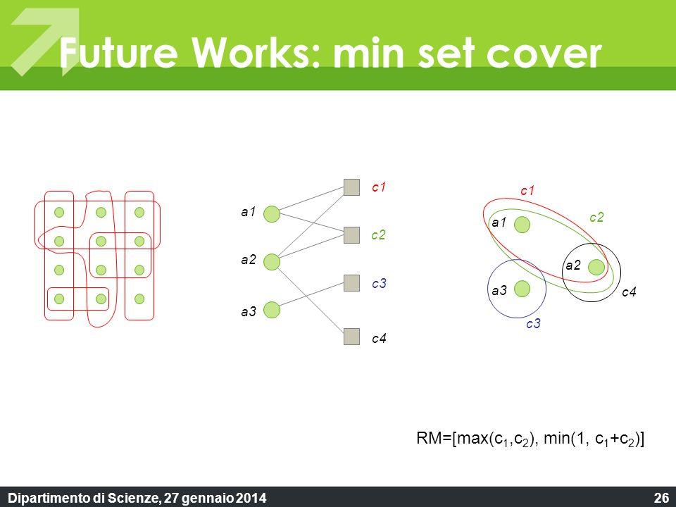 Dipartimento di Scienze, 27 gennaio 201426 Future Works: min set cover a1 a2 a3 c4 c2 c3 c1 a1 a2 a3 c2 c1 c4 c3 RM=[max(c 1,c 2 ), min(1, c 1 +c 2 )]