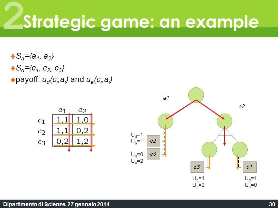 Dipartimento di Scienze, 27 gennaio 201430 2 Strategic game: an example a1 a2 c2 c3 c1 U d =1 U a =1 U d =0 U a =2 U d =1 U a =2 U d =1 U a =0 S a ={a 1, a 2 } S d ={c 1, c 2, c 3 } payoff: u d (c i,a i ) and u a (c i,a i )