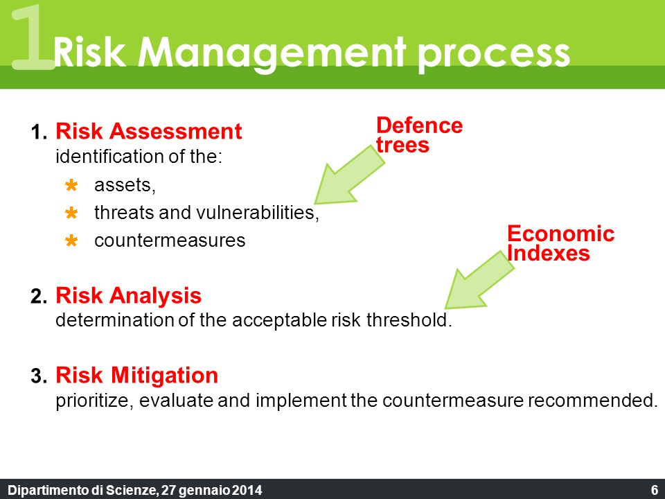 Dipartimento di Scienze, 27 gennaio 20146 1 1. Risk Assessment identification of the: assets, threats and vulnerabilities, countermeasures 2. Risk Ana