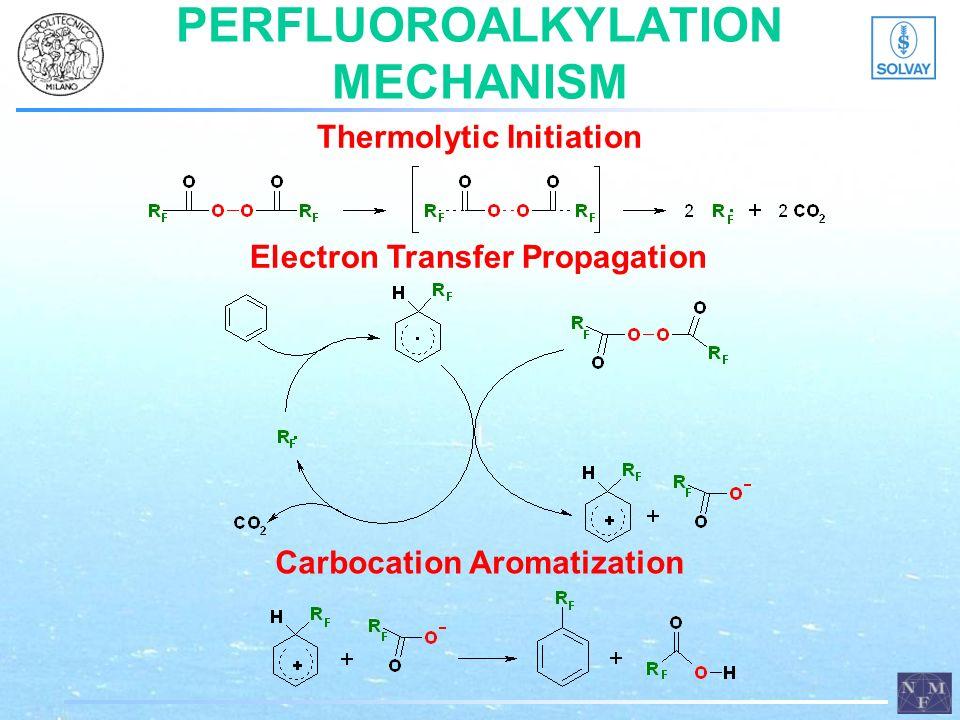 PERFLUOROALKYLATION MECHANISM Thermolytic Initiation Electron Transfer Propagation Carbocation Aromatization