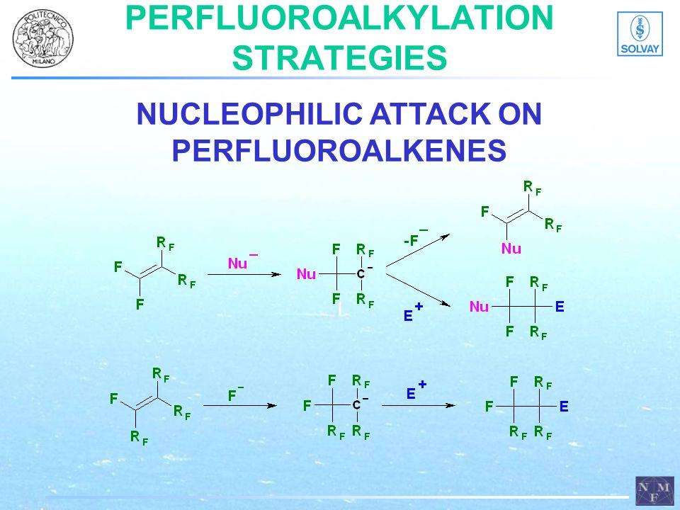 PERFLUOROALKYLATION STRATEGIES NUCLEOPHILIC ATTACK ON PERFLUOROALKENES