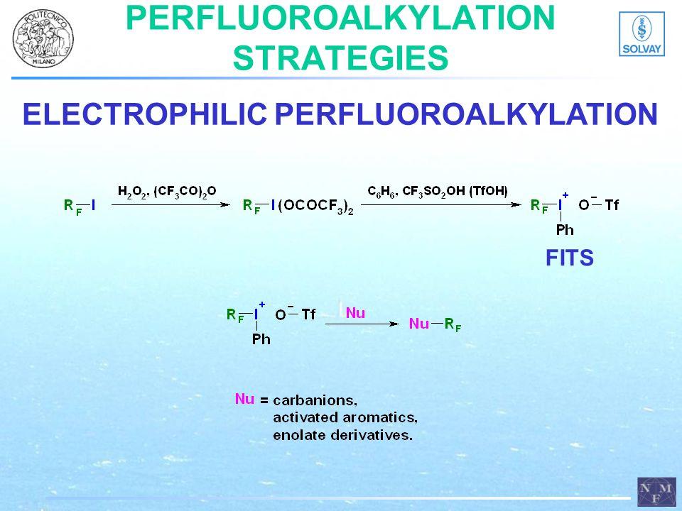 PERFLUOROALKYLATION STRATEGIES ELECTROPHILIC PERFLUOROALKYLATION FITS