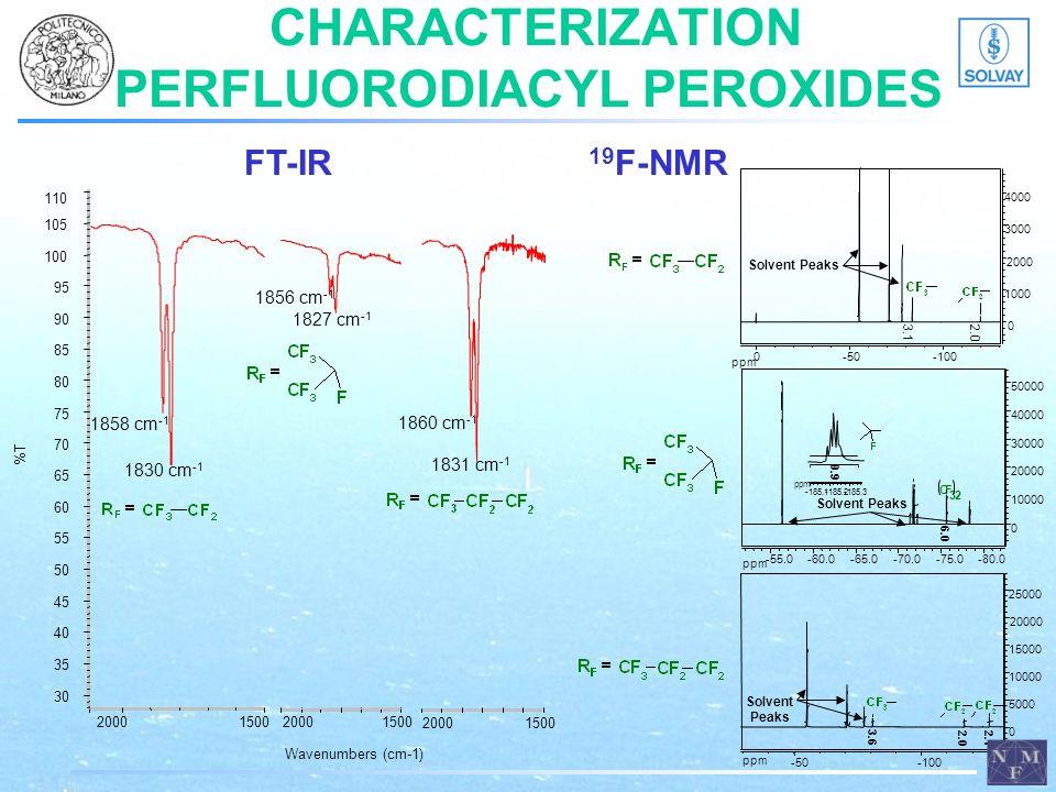 CHARACTERIZATION PERFLUORODIACYL PEROXIDES FT-IR 30 35 40 45 50 55 60 65 70 75 80 85 90 95 100 105 110 %T 1858 cm -1 1830 cm -1 1500 2000 Wavenumbers (cm-1) 1856 cm -1 1827 cm -1 1500 2000 1500 2000 1860 cm -1 1831 cm -1 19 F-NMR ppm Solvent Peaks