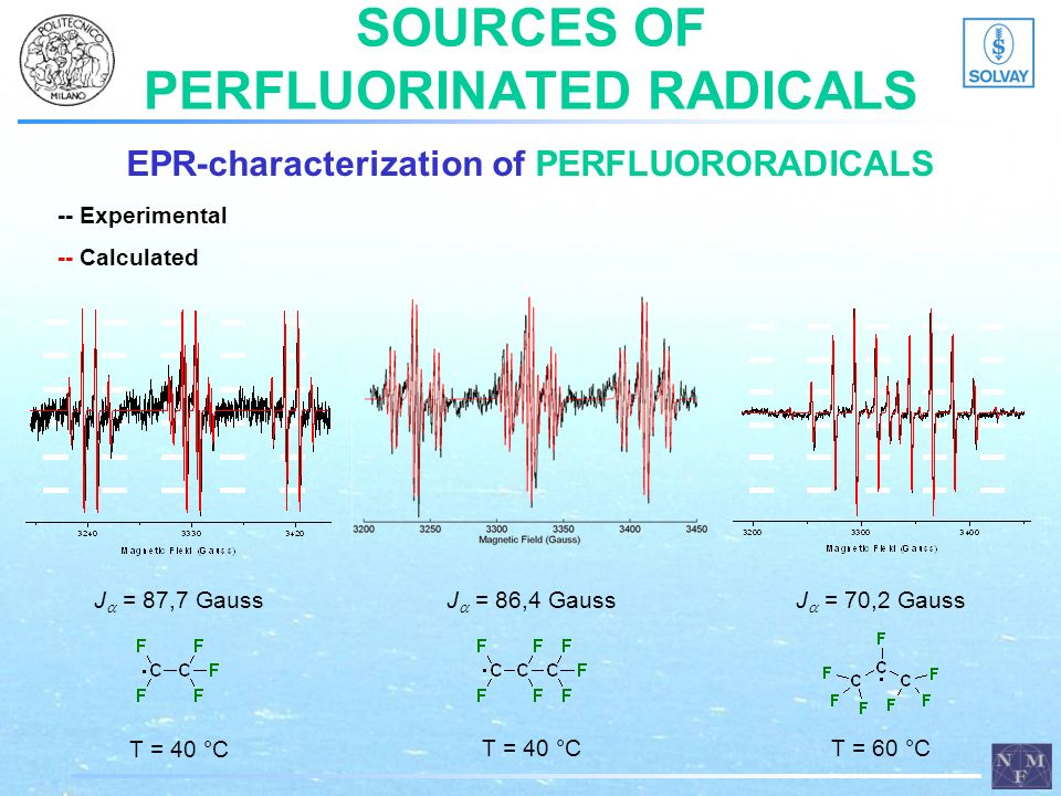 SOURCES OF PERFLUORINATED RADICALS EPR-characterization of PERFLUORORADICALS J = 87,7 Gauss J = 70,2 GaussJ = 86,4 Gauss -- Experimental -- Calculated