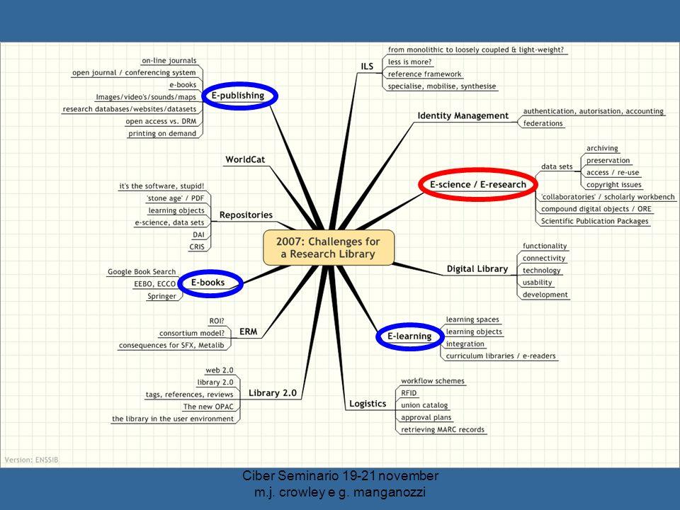 Ciber Seminario 19-21 november m.j. crowley e g. manganozzi Challenges