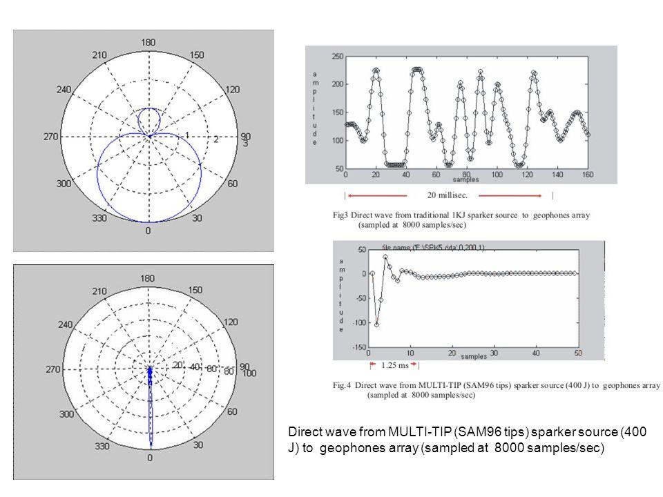 Direct wave from MULTI-TIP (SAM96 tips) sparker source (400 J) to geophones array (sampled at 8000 samples/sec)