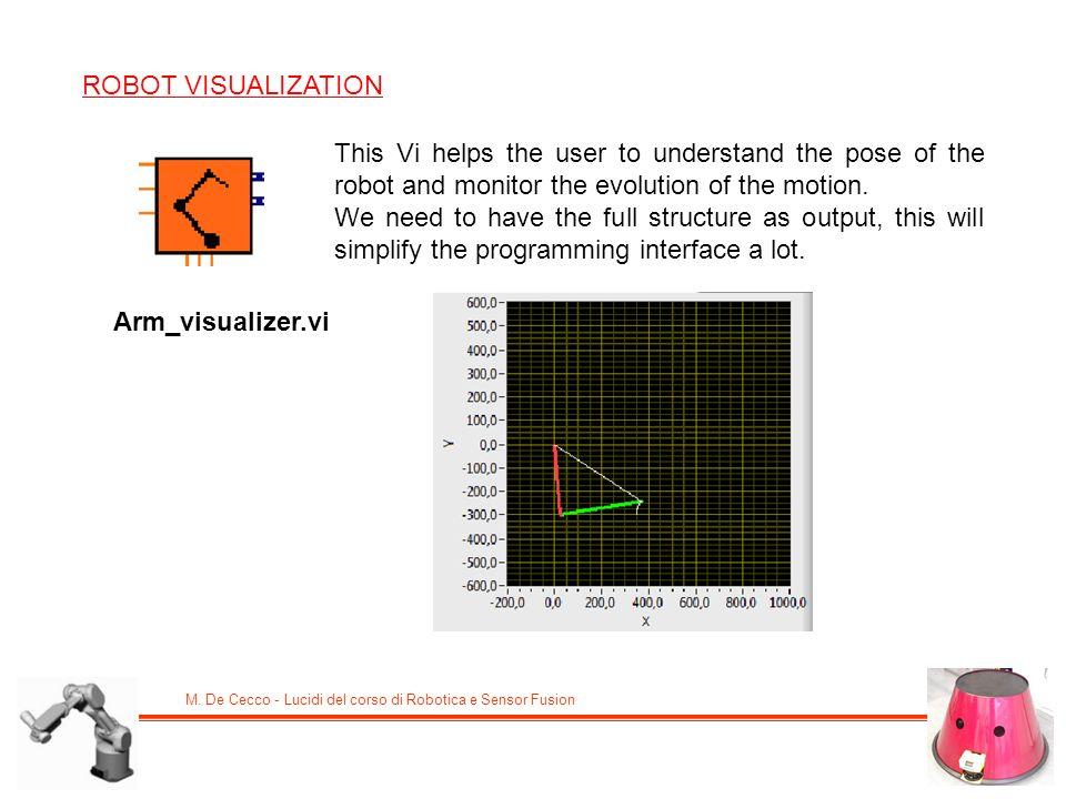 M. De Cecco - Lucidi del corso di Robotica e Sensor Fusion ROBOT VISUALIZATION This Vi helps the user to understand the pose of the robot and monitor