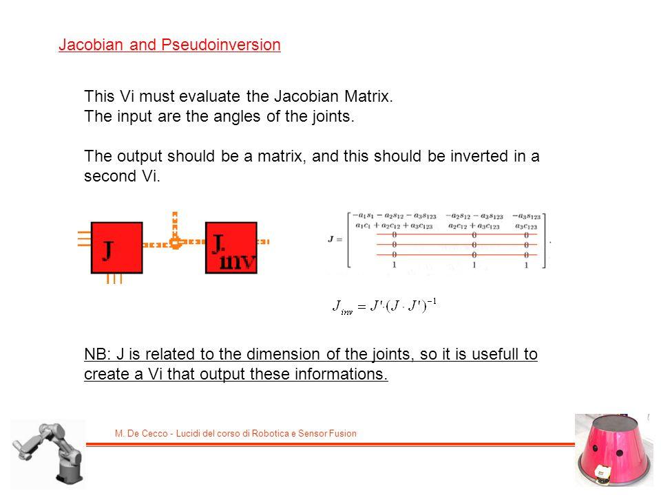 M. De Cecco - Lucidi del corso di Robotica e Sensor Fusion Jacobian and Pseudoinversion This Vi must evaluate the Jacobian Matrix. The input are the a