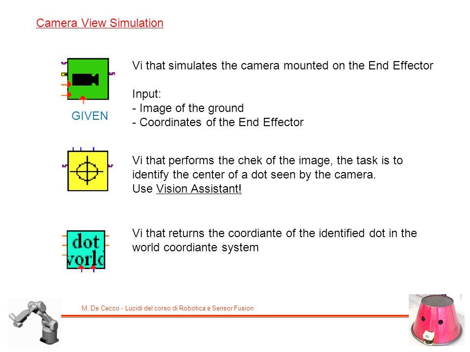 M. De Cecco - Lucidi del corso di Robotica e Sensor Fusion Camera View Simulation Vi that simulates the camera mounted on the End Effector Input: - Im