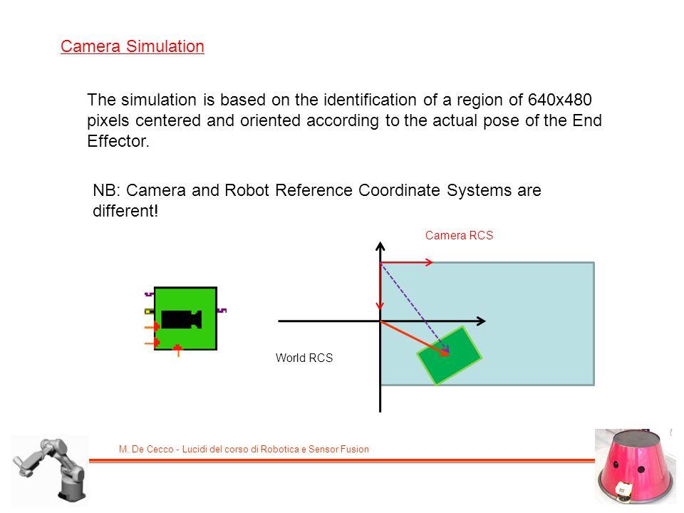 M. De Cecco - Lucidi del corso di Robotica e Sensor Fusion Camera Simulation The simulation is based on the identification of a region of 640x480 pixe