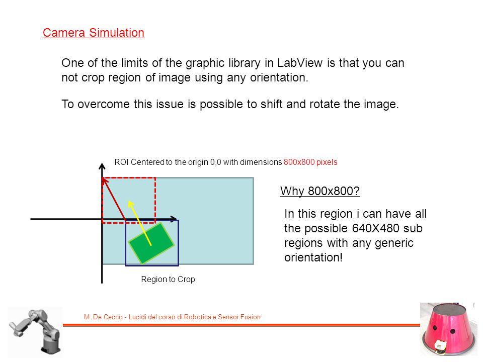 M. De Cecco - Lucidi del corso di Robotica e Sensor Fusion Camera Simulation One of the limits of the graphic library in LabView is that you can not c