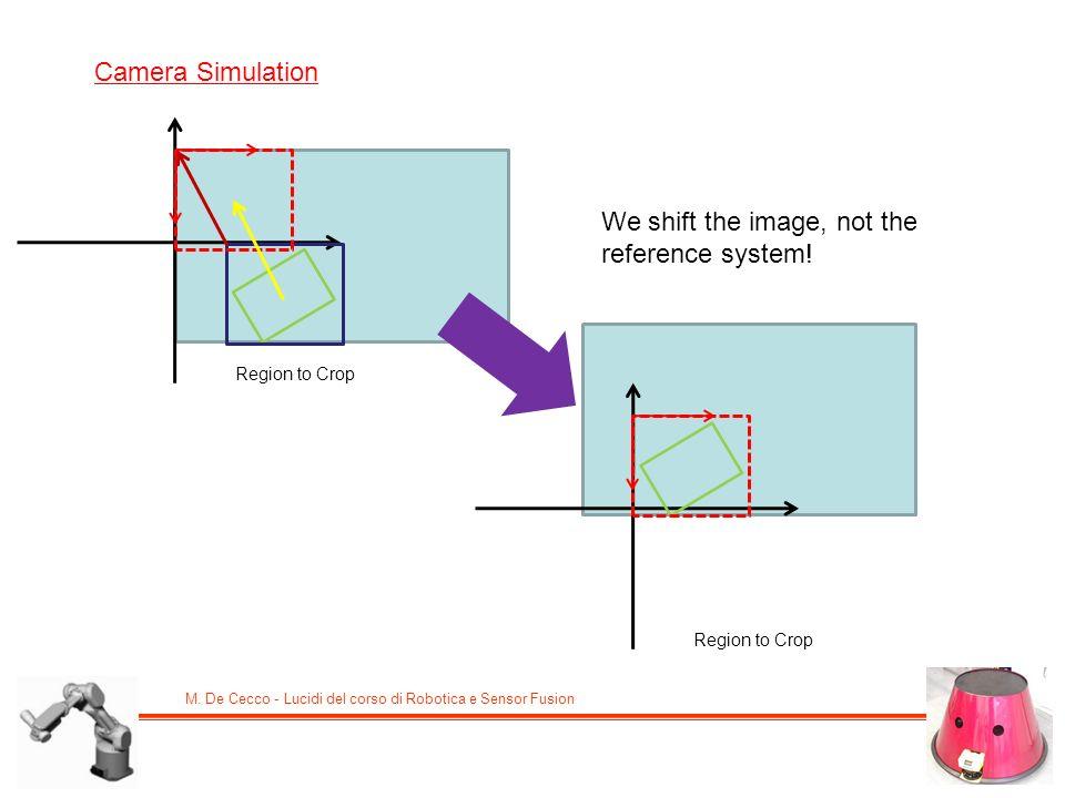 M. De Cecco - Lucidi del corso di Robotica e Sensor Fusion Camera Simulation Region to Crop We shift the image, not the reference system!