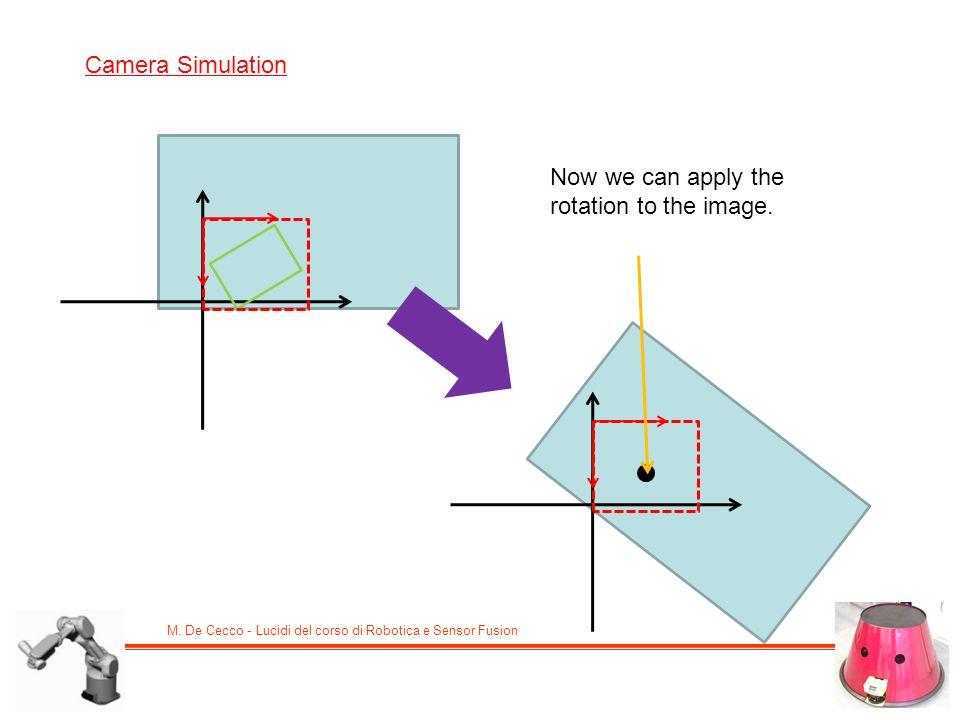 M. De Cecco - Lucidi del corso di Robotica e Sensor Fusion Camera Simulation Now we can apply the rotation to the image.