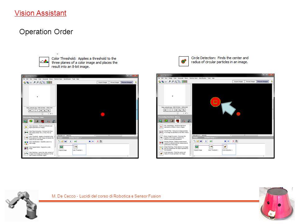 M. De Cecco - Lucidi del corso di Robotica e Sensor Fusion Vision Assistant Operation Order