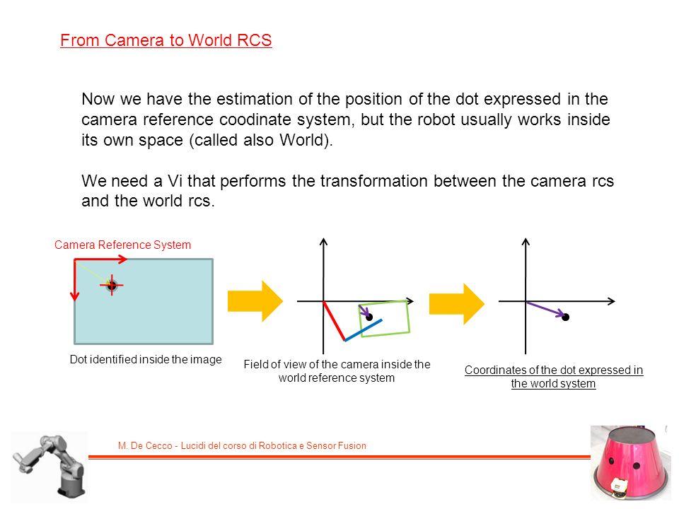 M. De Cecco - Lucidi del corso di Robotica e Sensor Fusion From Camera to World RCS Now we have the estimation of the position of the dot expressed in