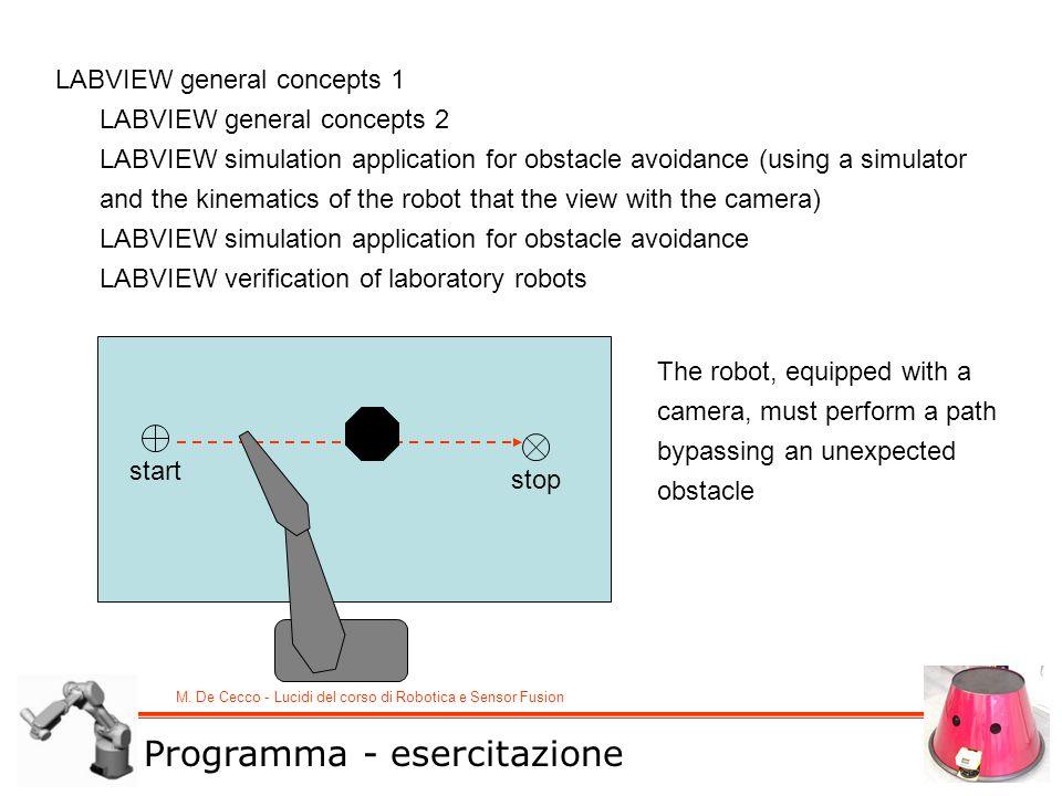 M. De Cecco - Lucidi del corso di Robotica e Sensor Fusion LABVIEW general concepts 1 LABVIEW general concepts 2 LABVIEW simulation application for ob